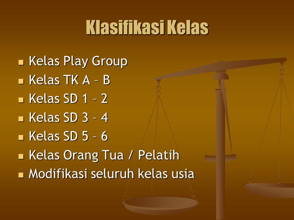 Klasifikasi Kelas Kelas Play Group Kelas Play Group Kelas TK A – B Kelas TK A – B Kelas SD 1 – 2 Kelas SD 1 – 2 Kelas SD 3 – 4 Kelas SD 3 – 4 Kelas SD 5 – 6 Kelas SD 5 – 6 Kelas Orang Tua / Pelatih Kelas Orang Tua / Pelatih Modifikasi seluruh kelas usia Modifikasi seluruh kelas usia