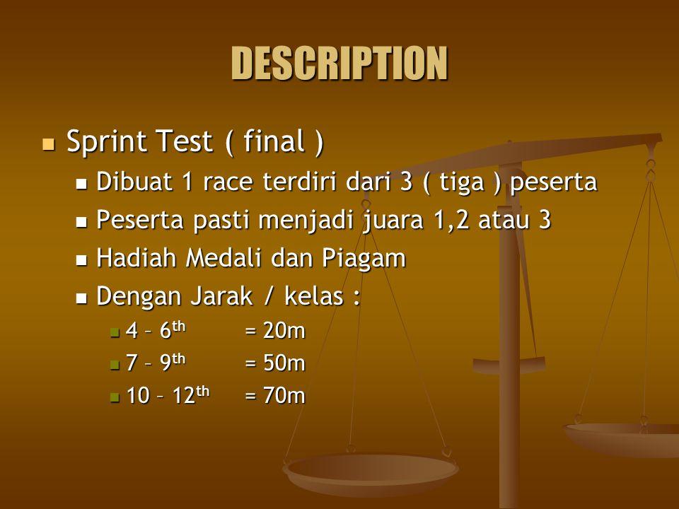 DESCRIPTION Sprint Test ( final ) Sprint Test ( final ) Dibuat 1 race terdiri dari 3 ( tiga ) peserta Dibuat 1 race terdiri dari 3 ( tiga ) peserta Peserta pasti menjadi juara 1,2 atau 3 Peserta pasti menjadi juara 1,2 atau 3 Hadiah Medali dan Piagam Hadiah Medali dan Piagam Dengan Jarak / kelas : Dengan Jarak / kelas : 4 – 6 th = 20m 4 – 6 th = 20m 7 – 9 th = 50m 7 – 9 th = 50m 10 – 12 th = 70m 10 – 12 th = 70m