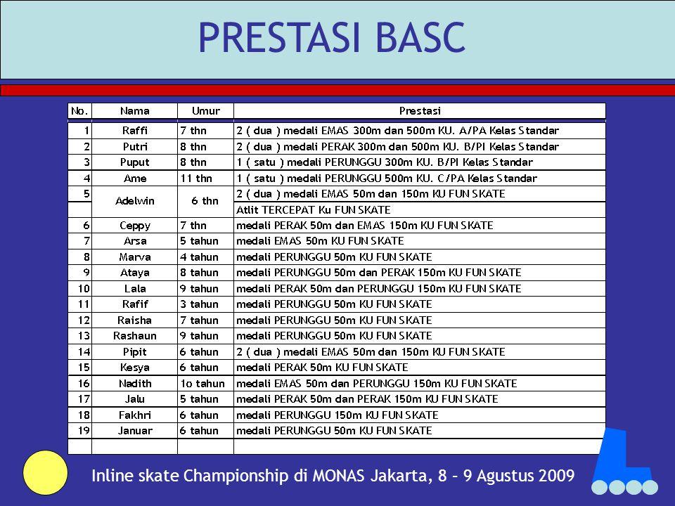 PRESTASI BASC Inline skate Championship di MONAS Jakarta, 8 – 9 Agustus 2009