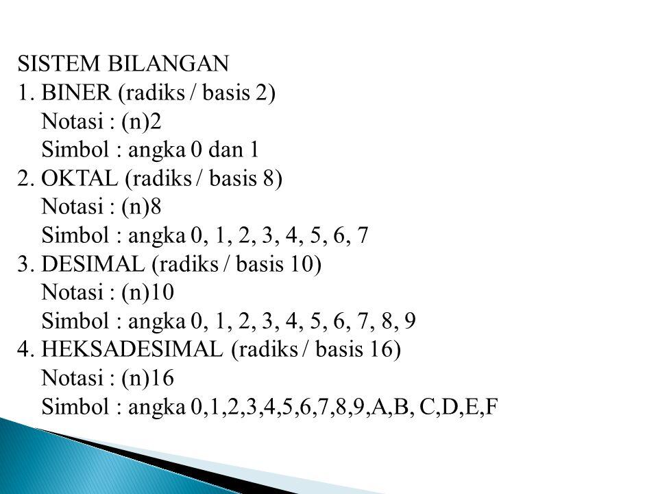 SISTEM BILANGAN 1.BINER (radiks / basis 2) Notasi : (n)2 Simbol : angka 0 dan 1 2.