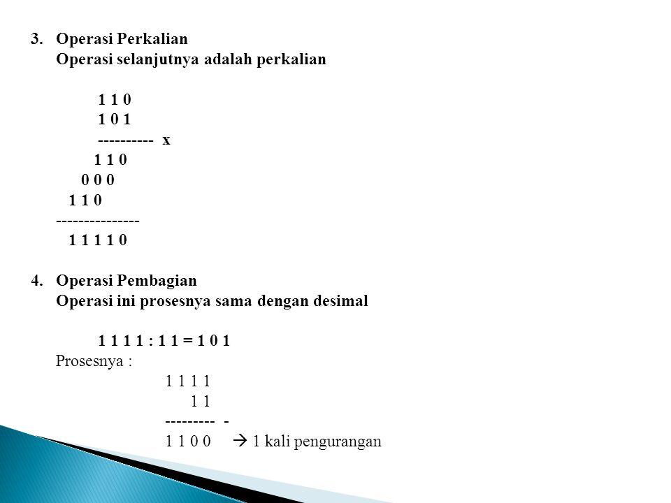 3.Operasi Perkalian Operasi selanjutnya adalah perkalian 1 1 0 1 0 1 ---------- x 1 1 0 0 0 0 1 1 0 --------------- 1 1 1 1 0 4.Operasi Pembagian Operasi ini prosesnya sama dengan desimal 1 1 1 1 : 1 1 = 1 0 1 Prosesnya : 1 1 --------- - 1 1 0 0  1 kali pengurangan
