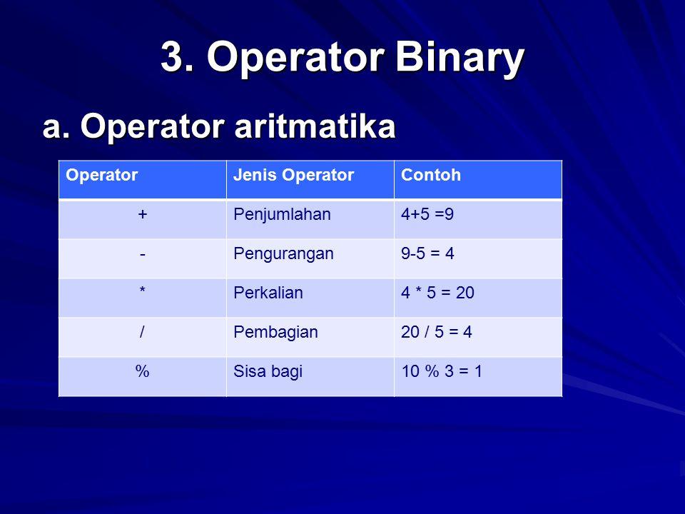3. Operator Binary a. Operator aritmatika OperatorJenis OperatorContoh +Penjumlahan4+5 =9 -Pengurangan9-5 = 4 *Perkalian4 * 5 = 20 /Pembagian20 / 5 =