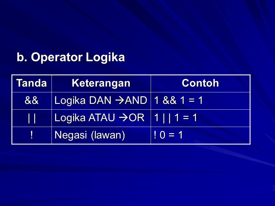 b. Operator Logika TandaKeteranganContoh && Logika DAN  AND 1 && 1 = 1 | | Logika ATAU  OR 1 | | 1 = 1 ! Negasi (lawan) ! 0 = 1