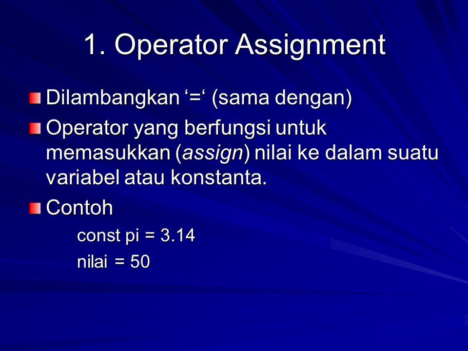 1. Operator Assignment Dilambangkan '=' (sama dengan) Operator yang berfungsi untuk memasukkan (assign) nilai ke dalam suatu variabel atau konstanta.