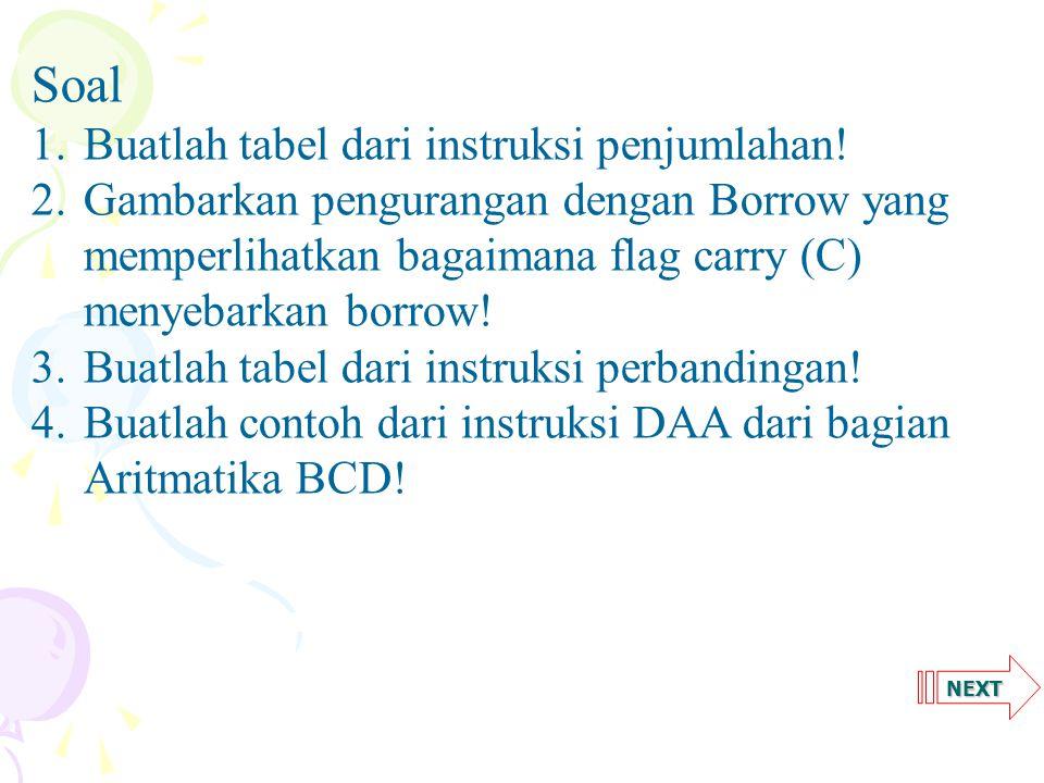 NEXT Soal 1.Buatlah tabel dari instruksi penjumlahan! 2.Gambarkan pengurangan dengan Borrow yang memperlihatkan bagaimana flag carry (C) menyebarkan b