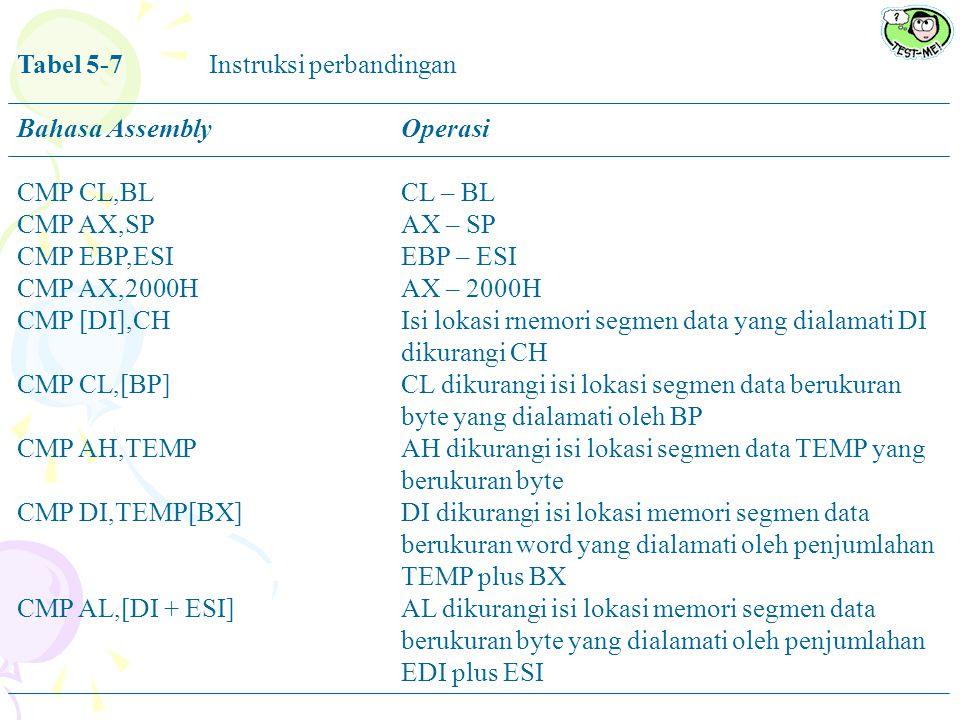 Tabel 5-7Instruksi perbandingan Bahasa AssemblyOperasi CMP CL,BLCL – BL CMP AX,SPAX – SP CMP EBP,ESIEBP – ESI CMP AX,2000HAX – 2000H CMP [DI],CHIsi lo