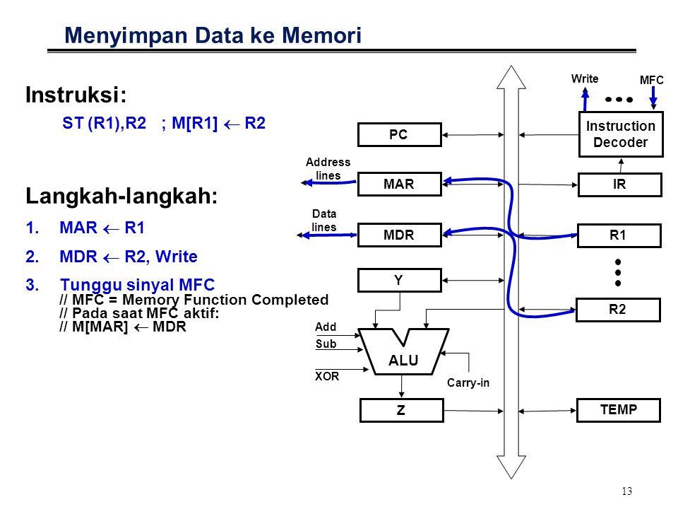 13 Menyimpan Data ke Memori Instruksi: ST(R1),R2; M[R1]  R2 Langkah-langkah: 1.MAR  R1 2.MDR  R2, Write 3.Tunggu sinyal MFC // MFC = Memory Functio