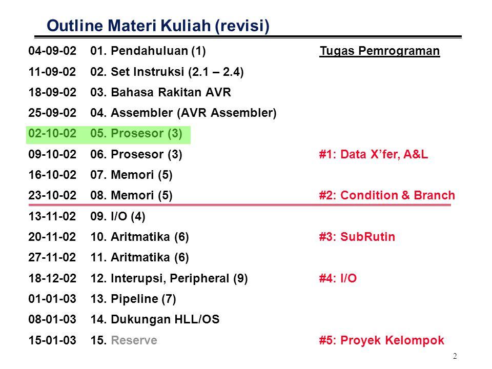 2 Outline Materi Kuliah (revisi) 01. Pendahuluan (1) 02. Set Instruksi (2.1 – 2.4) 03. Bahasa Rakitan AVR 04. Assembler (AVR Assembler) 05. Prosesor (