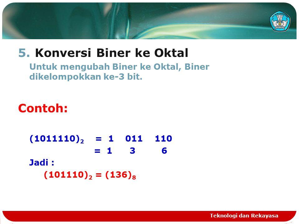 5.Konversi Biner ke Oktal Untuk mengubah Biner ke Oktal, Biner dikelompokkan ke-3 bit.