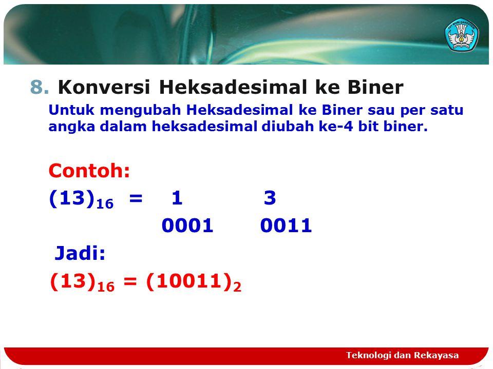 8.Konversi Heksadesimal ke Biner Untuk mengubah Heksadesimal ke Biner sau per satu angka dalam heksadesimal diubah ke-4 bit biner.