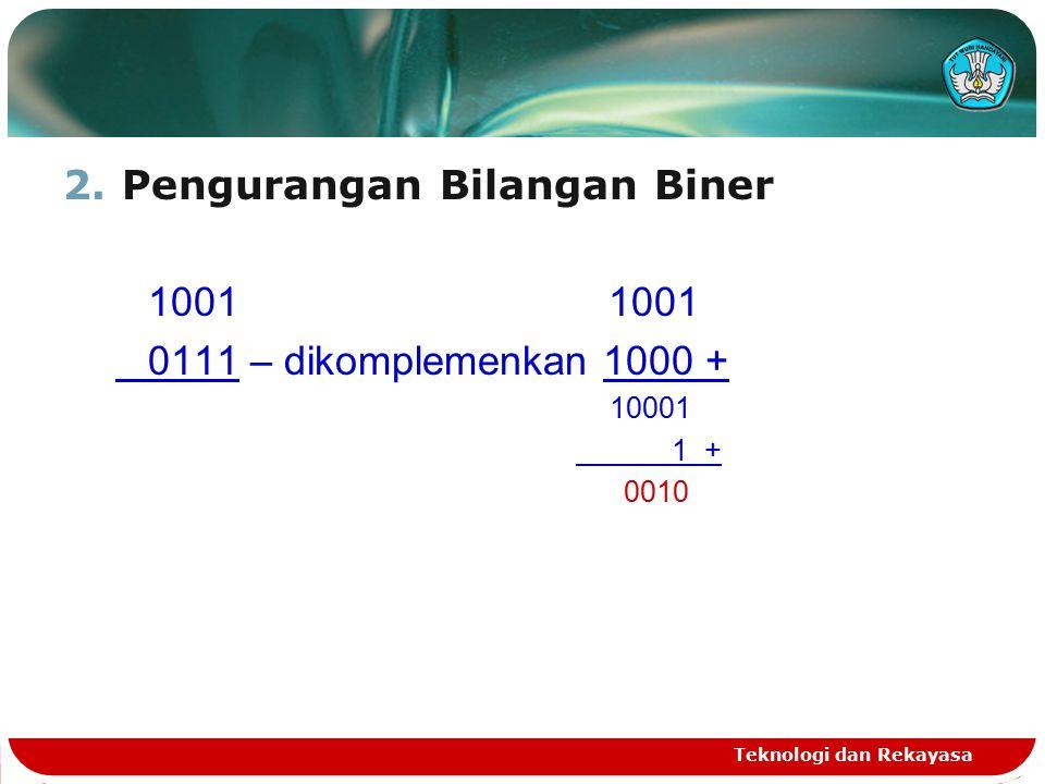 2.Pengurangan Bilangan Biner 1001 1001 0111 – dikomplemenkan 1000 + 10001 1 + 0010 Teknologi dan Rekayasa