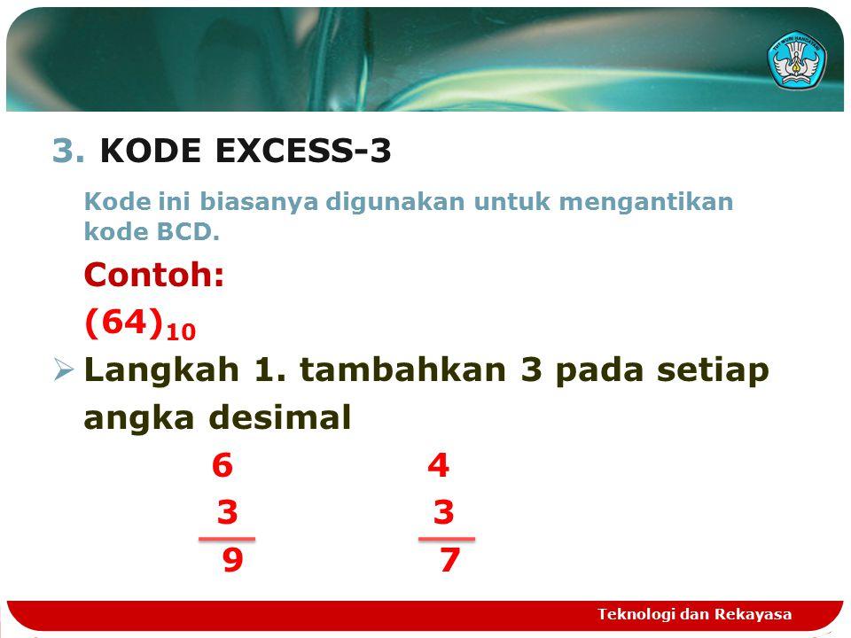 3.KODE EXCESS-3 Kode ini biasanya digunakan untuk mengantikan kode BCD.