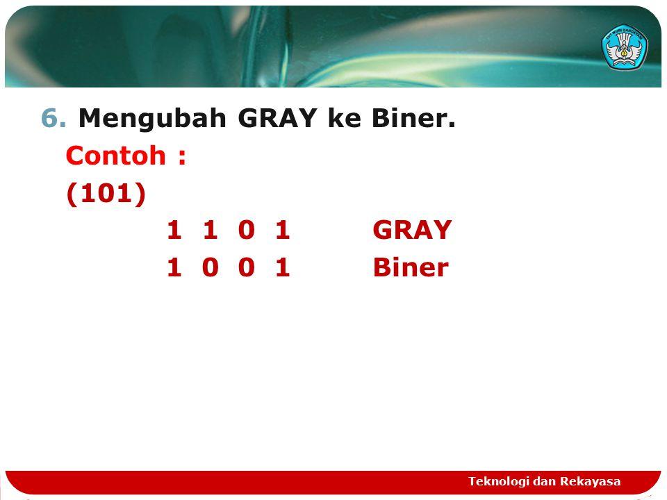 6.Mengubah GRAY ke Biner. Contoh : (101) 1 1 0 1 GRAY 1 0 0 1 Biner Teknologi dan Rekayasa