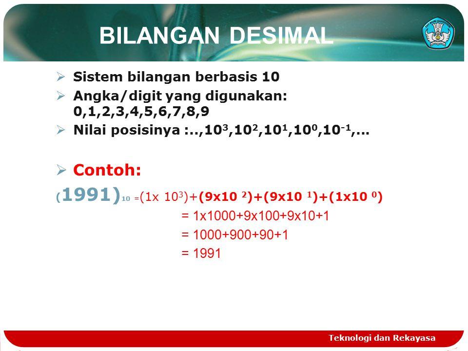 BILANGAN DESIMAL  Sistem bilangan berbasis 10  Angka/digit yang digunakan: 0,1,2,3,4,5,6,7,8,9  Nilai posisinya :..,10 3,10 2,10 1,10 0,10 -1,...