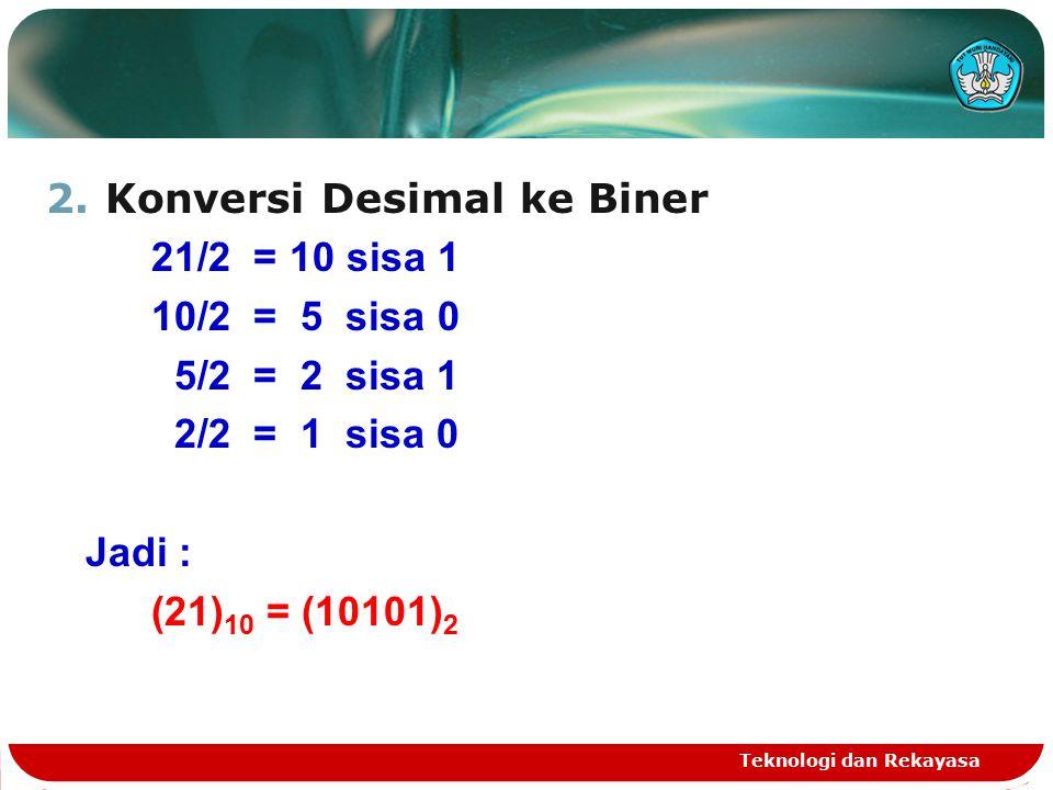 2.Konversi Desimal ke Biner 21/2 = 10 sisa 1 10/2 = 5 sisa 0 5/2 = 2 sisa 1 2/2 = 1 sisa 0 Jadi : (21) 10 = (10101) 2 Teknologi dan Rekayasa