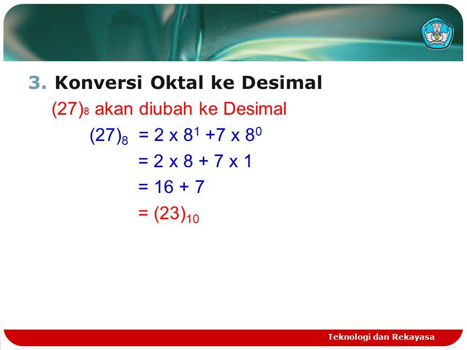 3.Konversi Oktal ke Desimal (27) 8 akan diubah ke Desimal (27) 8 = 2 x 8 1 +7 x 8 0 = 2 x 8 + 7 x 1 = 16 + 7 = (23) 10 Teknologi dan Rekayasa