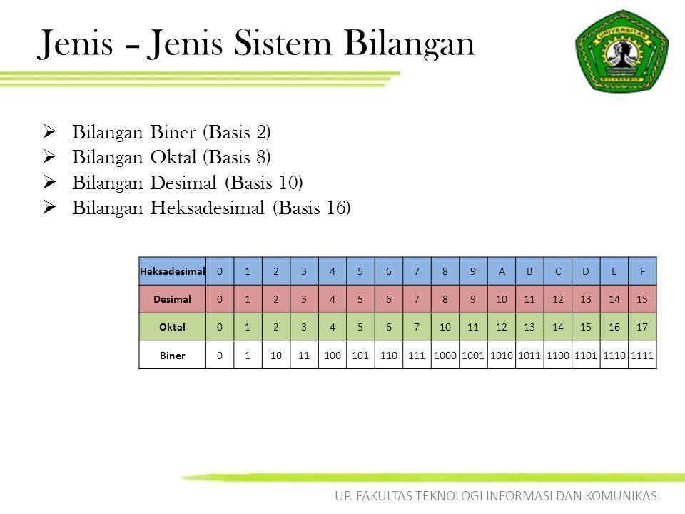Jenis – Jenis Sistem Bilangan  Bilangan Biner (Basis 2)  Bilangan Oktal (Basis 8)  Bilangan Desimal (Basis 10)  Bilangan Heksadesimal (Basis 16) U