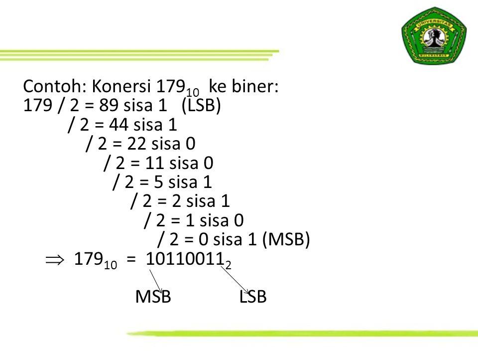 Konversi Bilangan Desimal ke Oktal Konversi bilangan desimal bulat ke bilangan oktal: Gunakan pembagian dgn 8 secara suksesif sampai sisanya = 0.