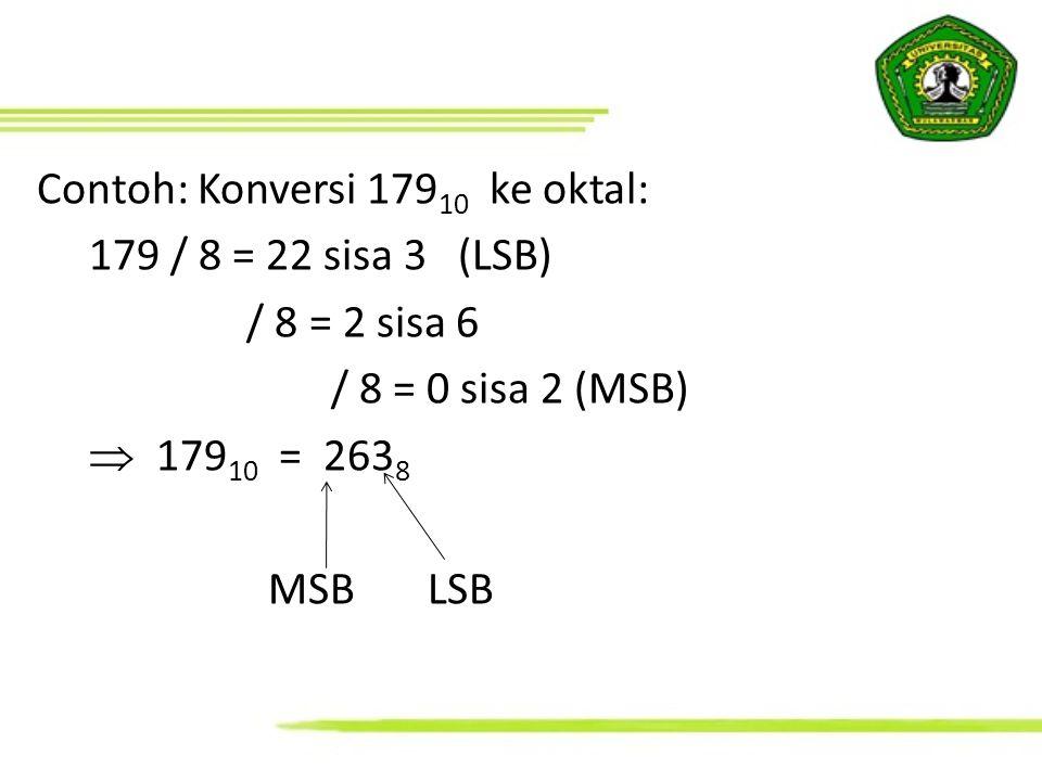 Contoh: Konversi 179 10 ke oktal: 179 / 8 = 22 sisa 3 (LSB) / 8 = 2 sisa 6 / 8 = 0 sisa 2 (MSB)  179 10 = 263 8 MSB LSB