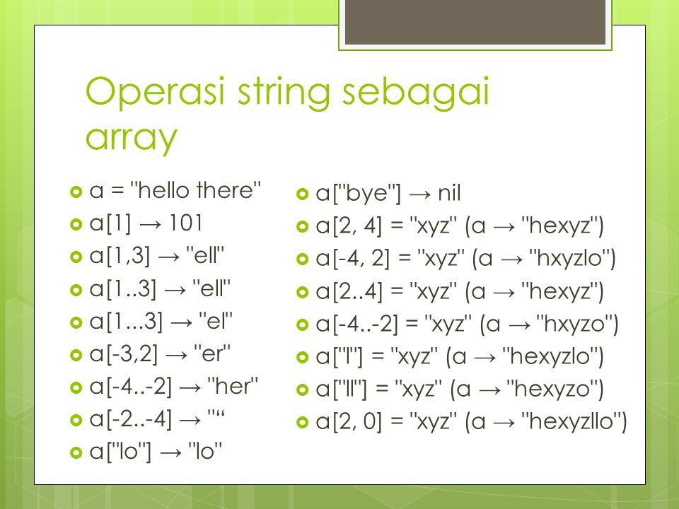 Operasi string sebagai array  a = hello there  a[1] → 101  a[1,3] → ell  a[1..3] → ell  a[1...3] → el  a[-3,2] → er  a[-4..-2] → her  a[-2..-4] →  a[ lo ] → lo  a[ bye ] → nil  a[2, 4] = xyz (a → hexyz )  a[-4, 2] = xyz (a → hxyzlo )  a[2..4] = xyz (a → hexyz )  a[-4..-2] = xyz (a → hxyzo )  a[ l ] = xyz (a → hexyzlo )  a[ ll ] = xyz (a → hexyzo )  a[2, 0] = xyz (a → hexyzllo )