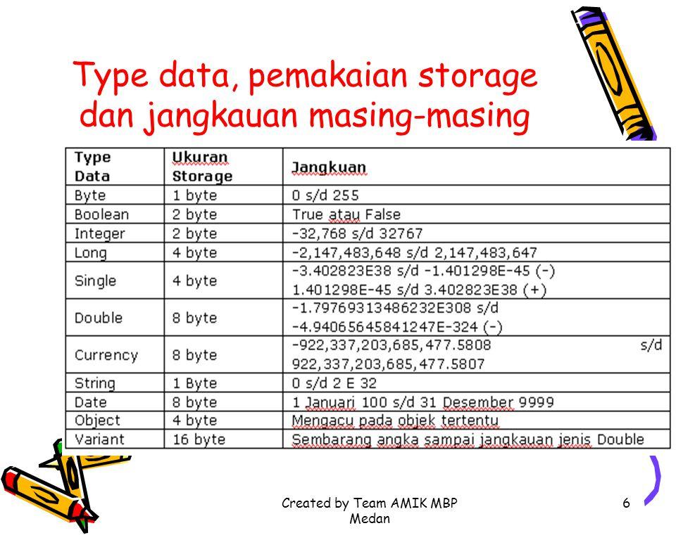 Created by Team AMIK MBP Medan 7 Operator Visual basic meyediakan operator aritmatika, komparasi dan logika, salah satu hal yang harus dipahami oleh programmer adalah tata urutan operasi dari masing-masing operator tersebut sehingga mampu membuat ekspresi yang akan menghasilkan nilai yang benar Contoh : A = 1 + 2 * 3 Akan menghasilkan 7 B = (1 + 2) * 3 Akan menghasilkan 9