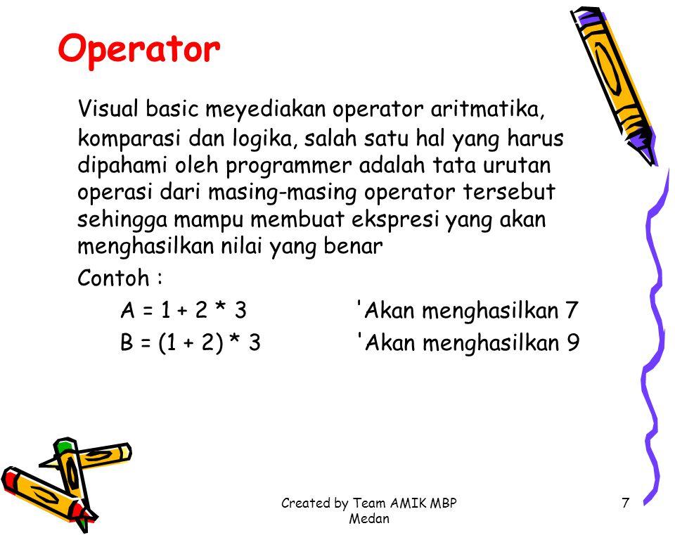 Created by Team AMIK MBP Medan 7 Operator Visual basic meyediakan operator aritmatika, komparasi dan logika, salah satu hal yang harus dipahami oleh p