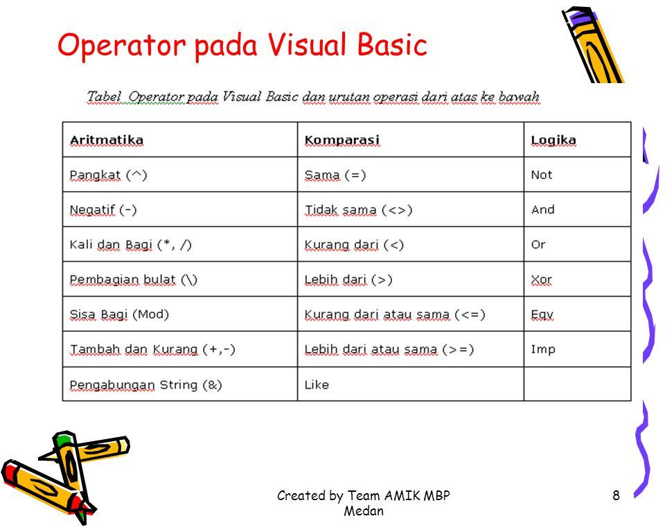 Created by Team AMIK MBP Medan9 Membuat Nama Objek Pada Form Untuk mempermudah perbaikan kesalahan program (debug) sebaiknya nama objek pada form diganti.
