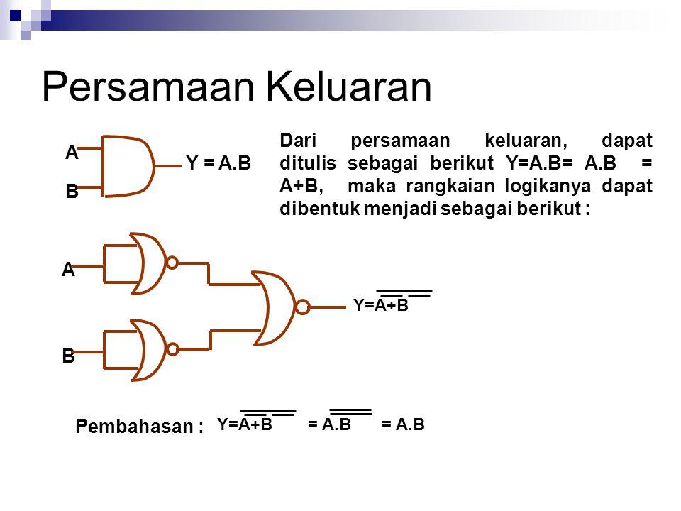 Persamaan Keluaran Dari persamaan keluaran, dapat ditulis sebagai berikut Y=A.B= A.B = A+B, maka rangkaian logikanya dapat dibentuk menjadi sebagai be
