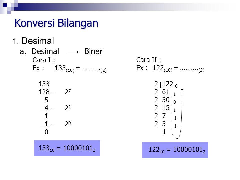 Konversi Bilangan 1. Desimal a. Desimal Biner Cara I : Ex : 133 (10) = ………. (2) 133 128 – 2 7 5 4 – 2 2 1 1 – 2 0 0 133 10 = 10000101 2 Cara II : Ex :
