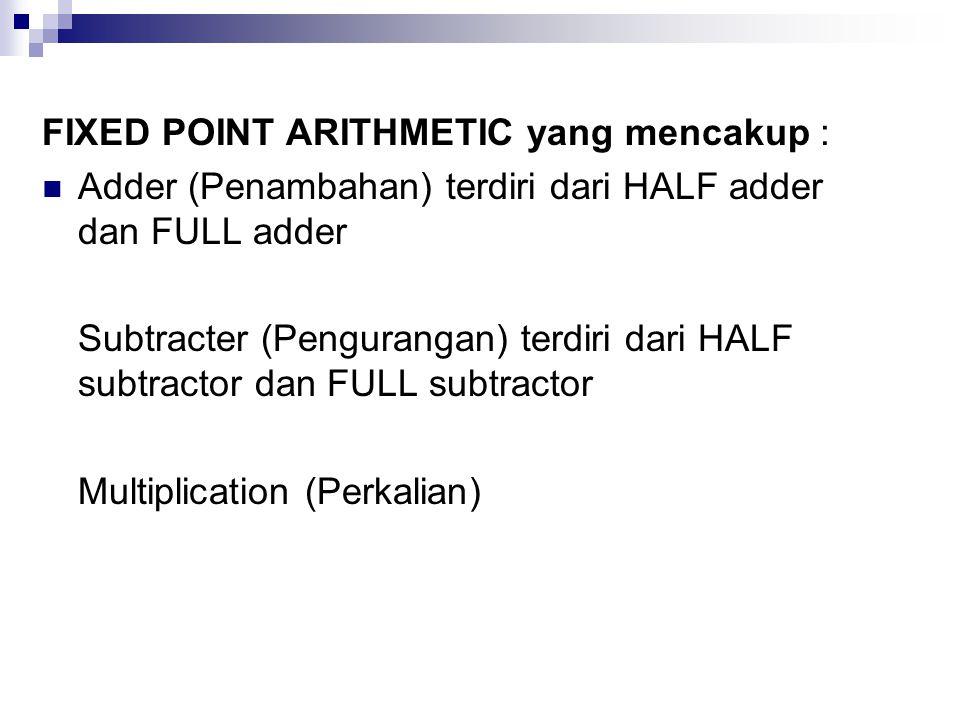 FIXED POINT ARITHMETIC yang mencakup : Adder (Penambahan) terdiri dari HALF adder dan FULL adder Subtracter (Pengurangan) terdiri dari HALF subtractor