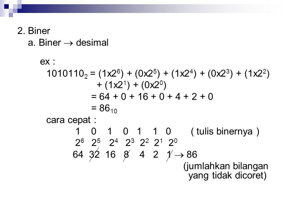 2. Biner a. Biner  desimal ex : 1010110 2 = (1x2 6 ) + (0x2 5 ) + (1x2 4 ) + (0x2 3 ) + (1x2 2 ) + (1x2 1 ) + (0x2 0 ) = 64 + 0 + 16 + 0 + 4 + 2 + 0
