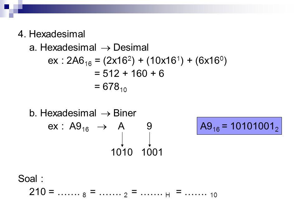 4. Hexadesimal a. Hexadesimal  Desimal ex : 2A6 16 = (2x16 2 ) + (10x16 1 ) + (6x16 0 ) = 512 + 160 + 6 = 678 10 b. Hexadesimal  Biner ex : A9 16 