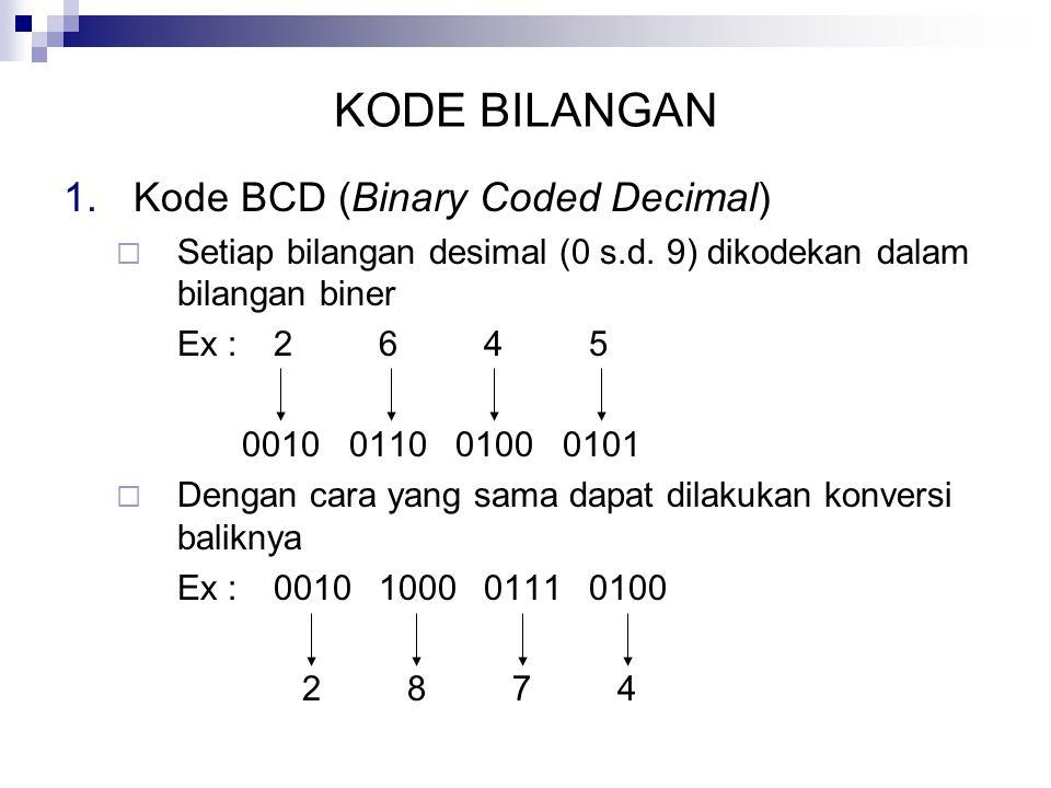KODE BILANGAN 1.Kode BCD (Binary Coded Decimal)  Setiap bilangan desimal (0 s.d. 9) dikodekan dalam bilangan biner Ex :2645 0010 0110 0100 0101  Den