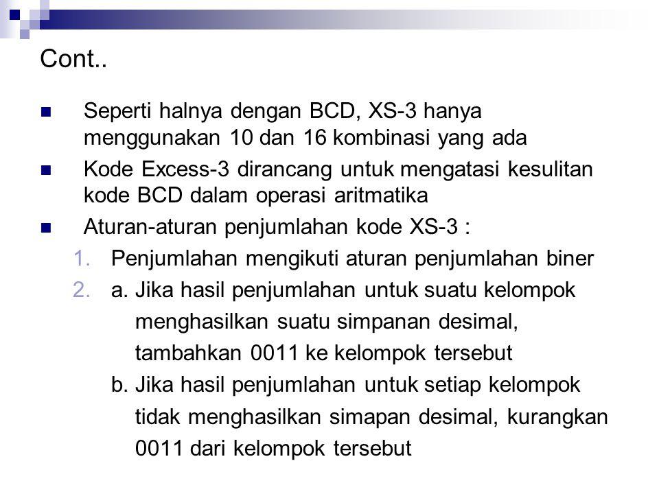 Cont.. Seperti halnya dengan BCD, XS-3 hanya menggunakan 10 dan 16 kombinasi yang ada Kode Excess-3 dirancang untuk mengatasi kesulitan kode BCD dalam