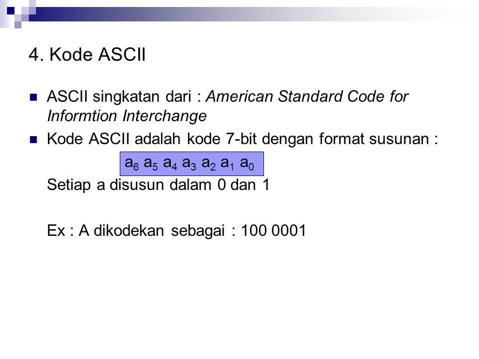 4. Kode ASCII ASCII singkatan dari : American Standard Code for Informtion Interchange Kode ASCII adalah kode 7-bit dengan format susunan : a 6 a 5 a