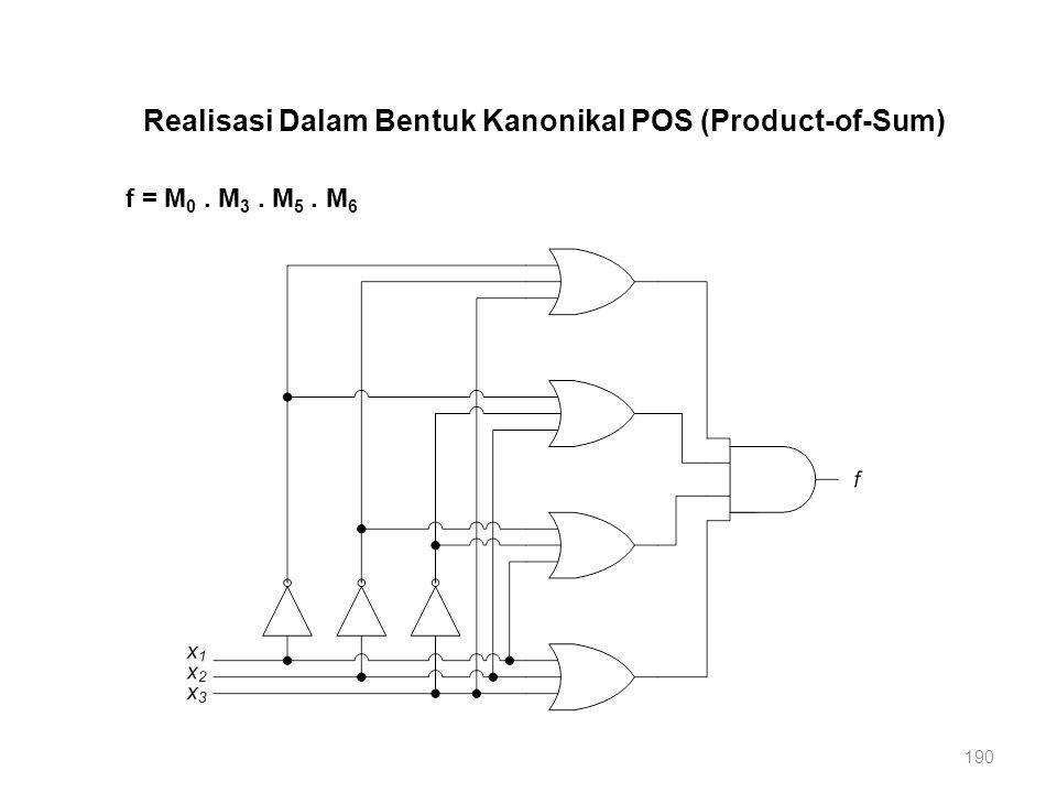 190 f = M 0. M 3. M 5. M 6 Realisasi Dalam Bentuk Kanonikal POS (Product-of-Sum)