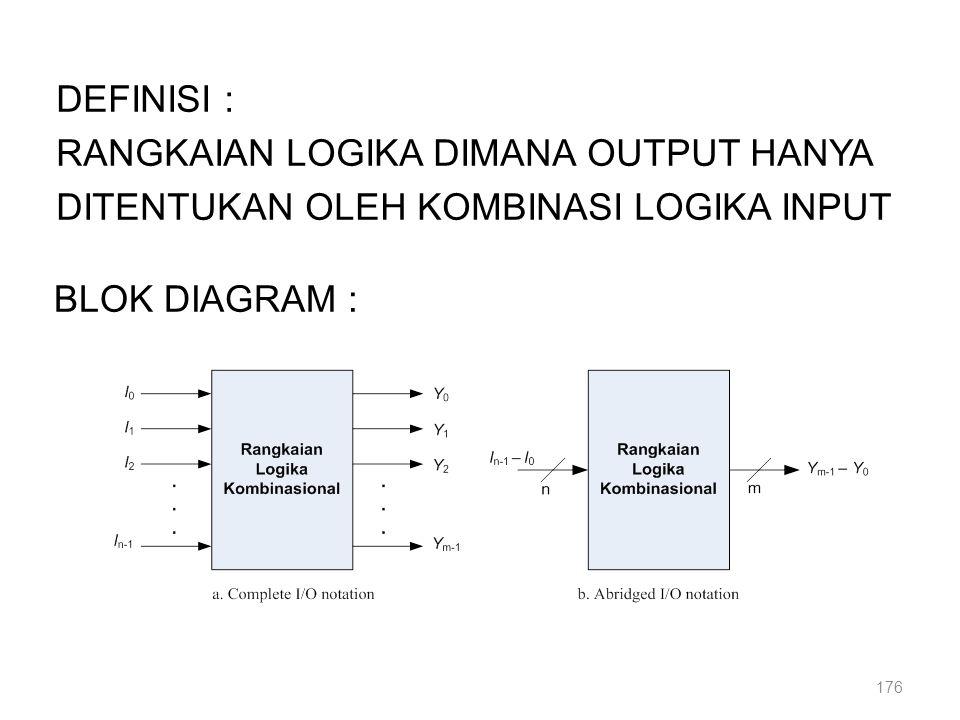 Prosedur Desain 1.Menentukan Spesifikasi Rangkaian 2.Menentukan Algoritma 3.Menentukan Tabel Kebenaran 4.Menentukan Fungsi Keluaran Rangkaian 5.Menentukan Diagram Logika 6.Menguji Hasil Keluaran 177