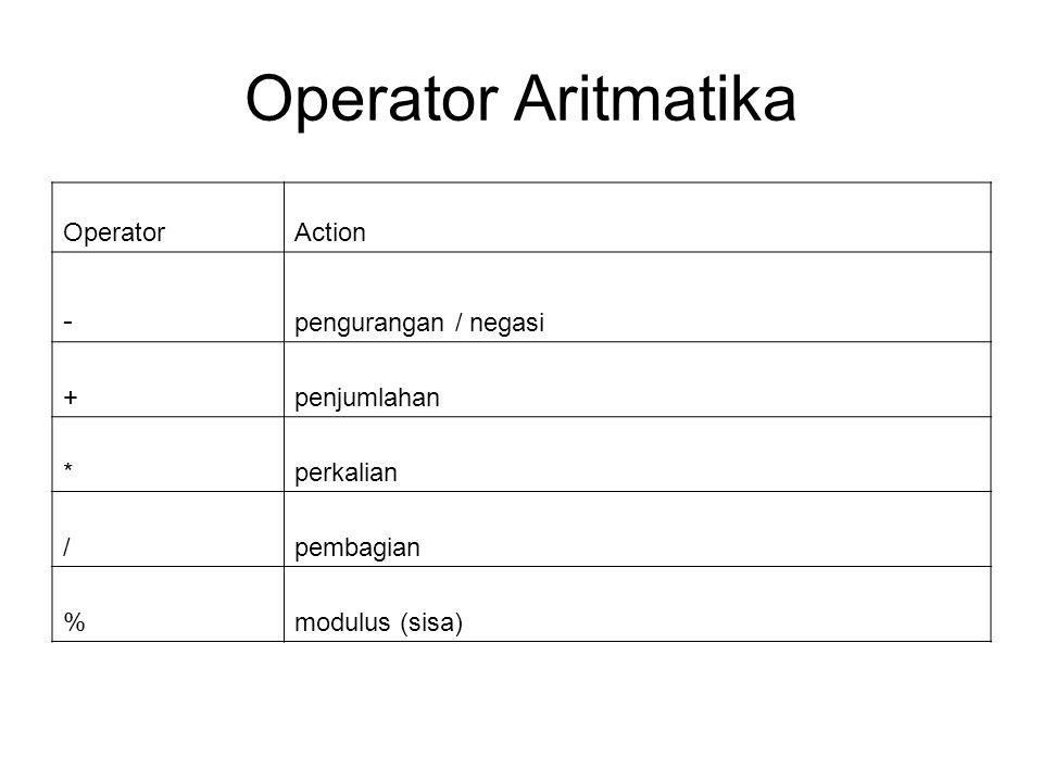 Operator Aritmatika OperatorAction - pengurangan / negasi +penjumlahan *perkalian /pembagian %modulus (sisa)