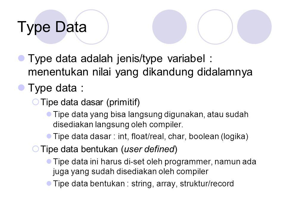 Type Data Type data adalah jenis/type variabel : menentukan nilai yang dikandung didalamnya Type data :  Tipe data dasar (primitif) Tipe data yang bi