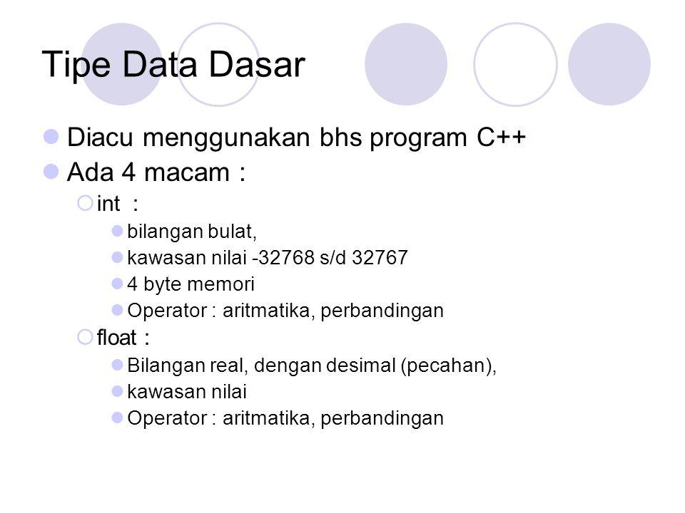 Tipe Data Dasar Diacu menggunakan bhs program C++ Ada 4 macam :  int : bilangan bulat, kawasan nilai -32768 s/d 32767 4 byte memori Operator : aritma