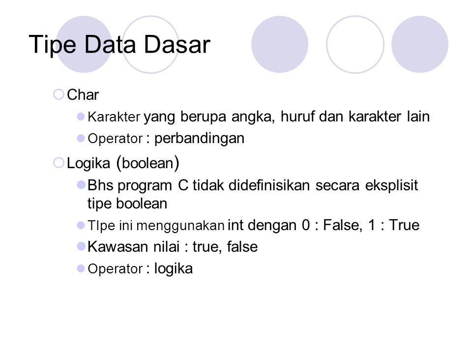 Tipe Data Dasar  Char Karakter yang berupa angka, huruf dan karakter lain Operator : perbandingan  Logika ( boolean ) Bhs program C tidak didefinisi