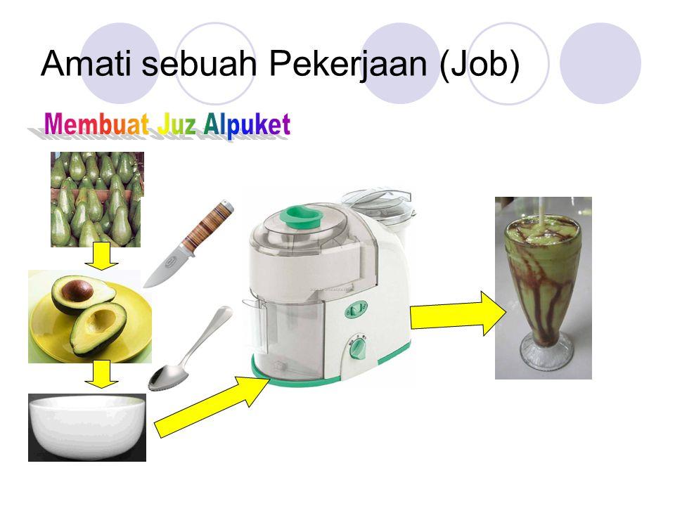 Amati sebuah Pekerjaan (Job)