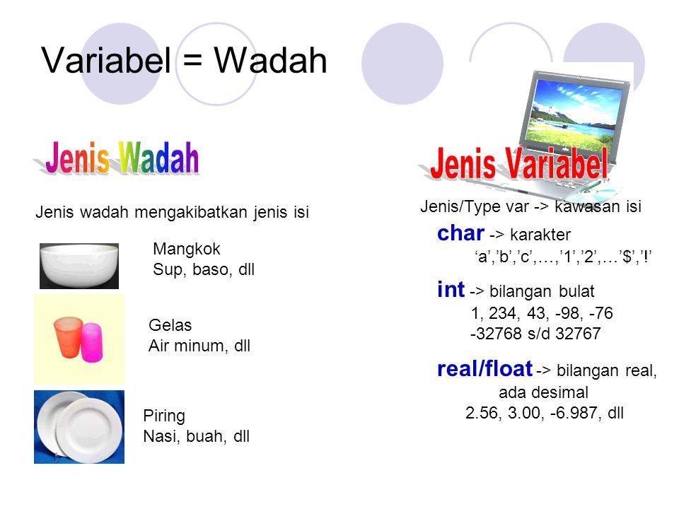 Variabel = Wadah Jenis wadah mengakibatkan jenis isi Mangkok Sup, baso, dll Gelas Air minum, dll Piring Nasi, buah, dll Jenis/Type var -> kawasan isi