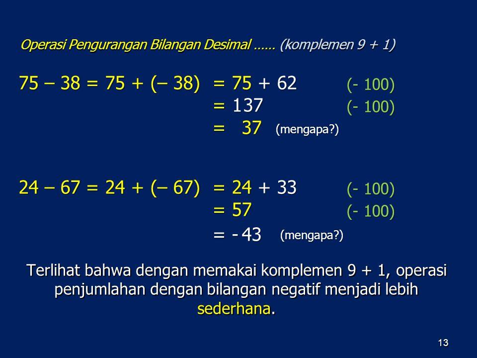 13 75 – 38 = 75 + (– 38)= 75 + 62 = 37 = 3 37 (mengapa?) (- 100) 24 – 67 = 24 + (– 67) = 24 + 33 = 57 = - 43 (mengapa?) (- 100) Terlihat bahwa dengan