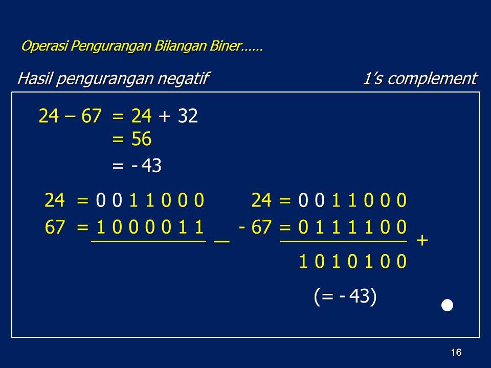 16 Hasil pengurangan negatif Operasi Pengurangan Bilangan Biner…… 1's complement 24 – 67 = 24 + 32 = 56 = - 43 24 67 = 0 0 1 1 0 0 0 = 1 0 0 0 0 1 1 =