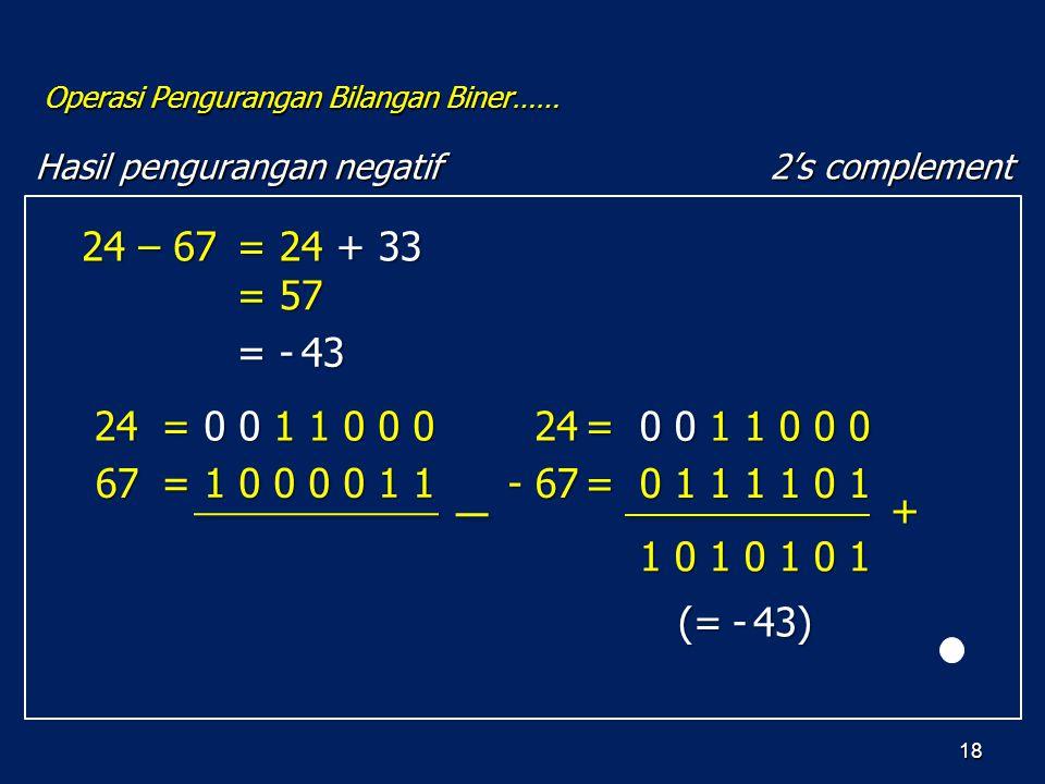 18 Hasil pengurangan negatif Operasi Pengurangan Bilangan Biner…… 2's complement 24 – 67 = 24 + 33 = 57 = - 43 24 67 = 0 0 1 1 0 0 0 = 1 0 0 0 0 1 1 =