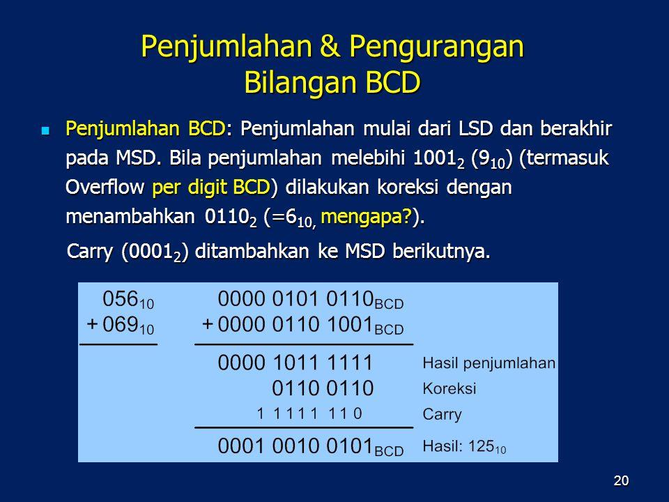 Penjumlahan & Pengurangan Bilangan BCD Penjumlahan BCD: Penjumlahan mulai dari LSD dan berakhir pada MSD. Bila penjumlahan melebihi 1001 2 (9 10 ) (te