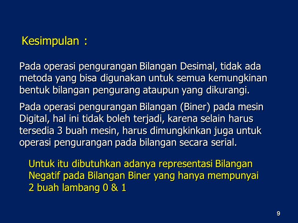 Kesimpulan : 9 Pada operasi pengurangan Bilangan Desimal, tidak ada metoda yang bisa digunakan untuk semua kemungkinan bentuk bilangan pengurang ataup