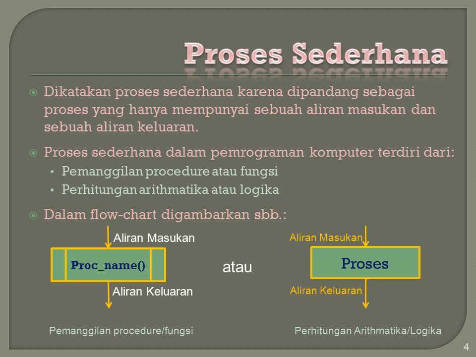  Dikatakan proses sederhana karena dipandang sebagai proses yang hanya mempunyai sebuah aliran masukan dan sebuah aliran keluaran.