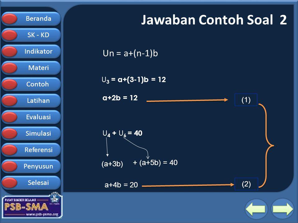 Beranda SK - KD SK - KD Indikator Materi Contoh Latihan Evaluasi Simulasi Referensi Penyusun Selesai Un = a+(n-1)b U 3 = a+(3-1)b = 12 a+2b = 12 U 4 +